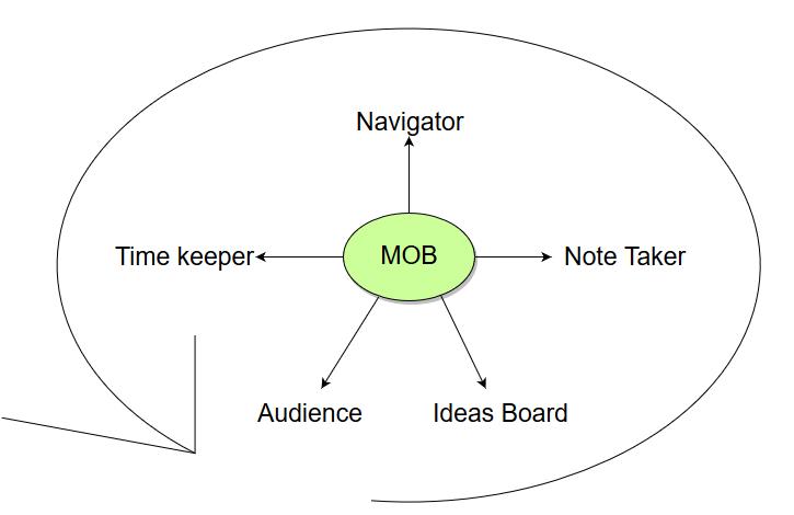 mobdiagram1