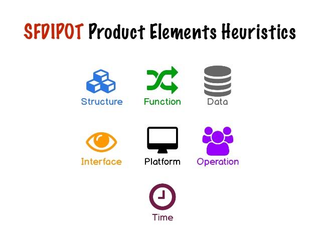 test-heuristics-for-exploratory-testing-4-638