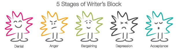 5Stages-WritersBlock