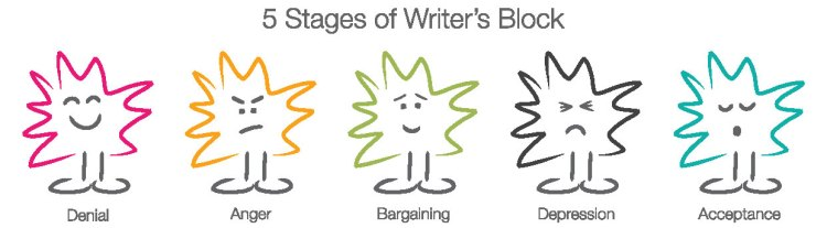 5Stages-WritersBlock